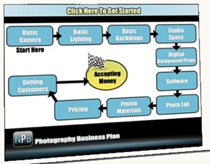 Photography business plan